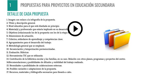 Discover More About Propuestas Actividades Para Secundaria Personalized Comentario De Texto Educacion Secundaria Secundaria