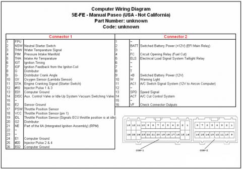 datos tecnicos y diagrama del motor 5e-fe | motores, toyota, preguntas  pinterest