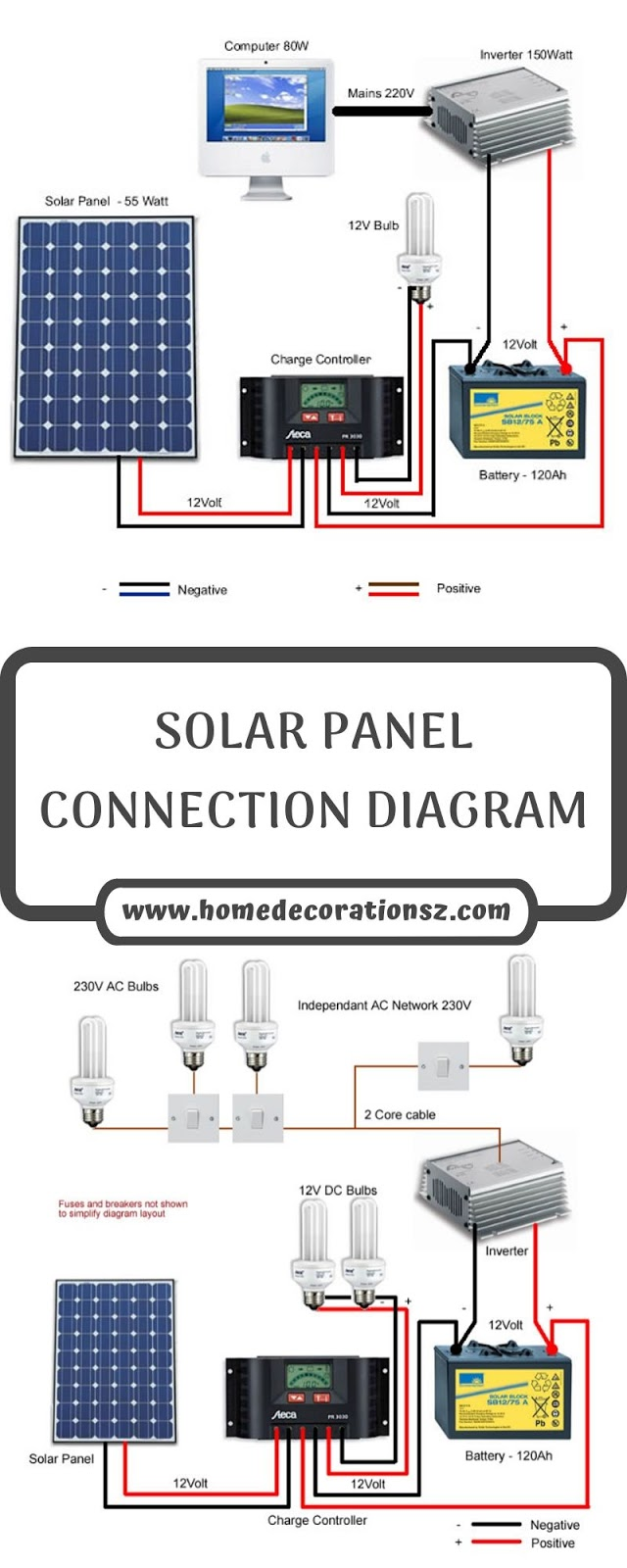 Solar Panel Connection Diagram Solar Panels Solar Panels For Home Solar
