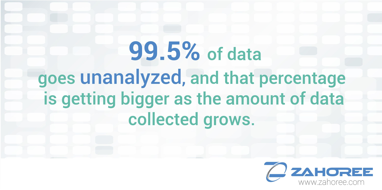 99 5% of data goes unanalyzed #data #bigdata   Big Data