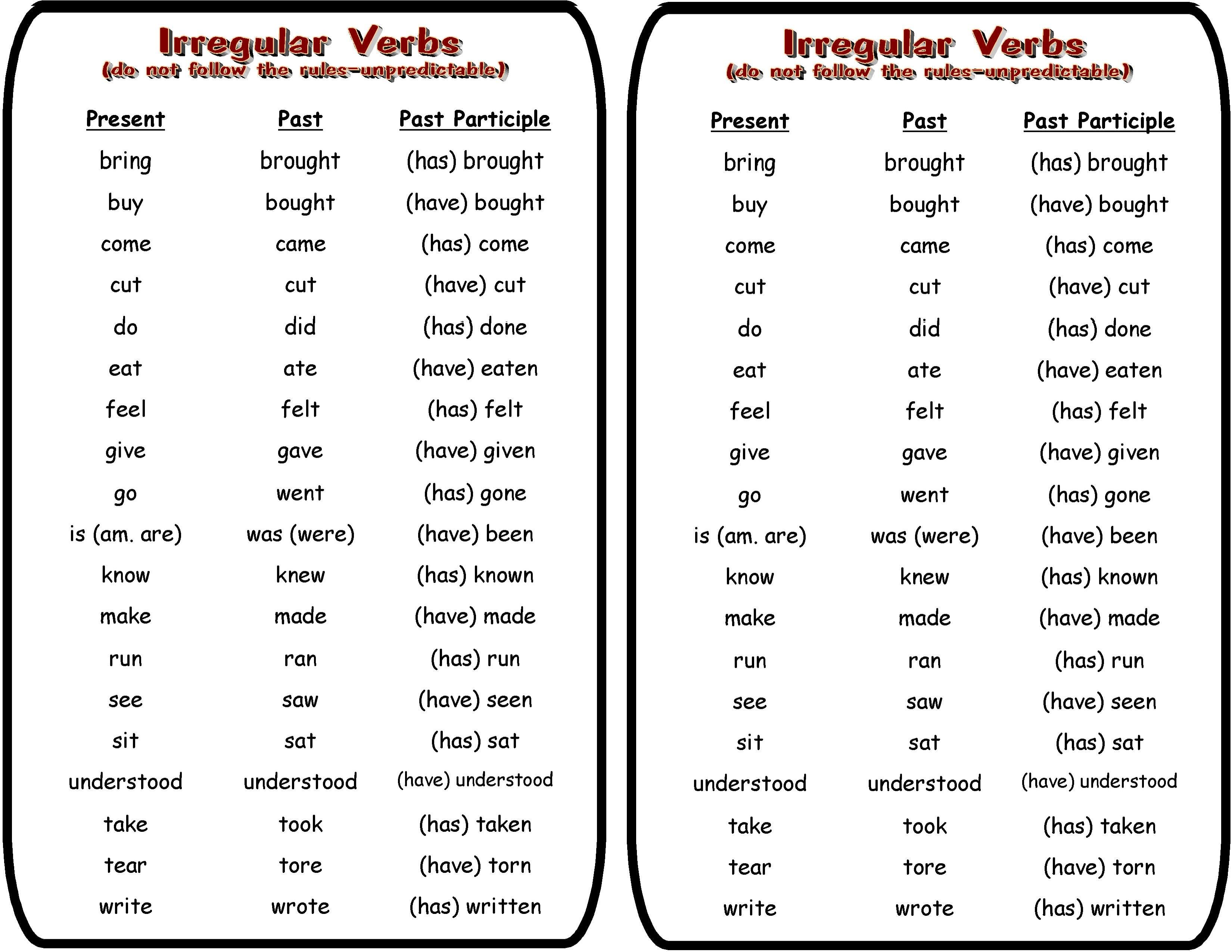 51 Action Or Linking Verbs Worksheet Di