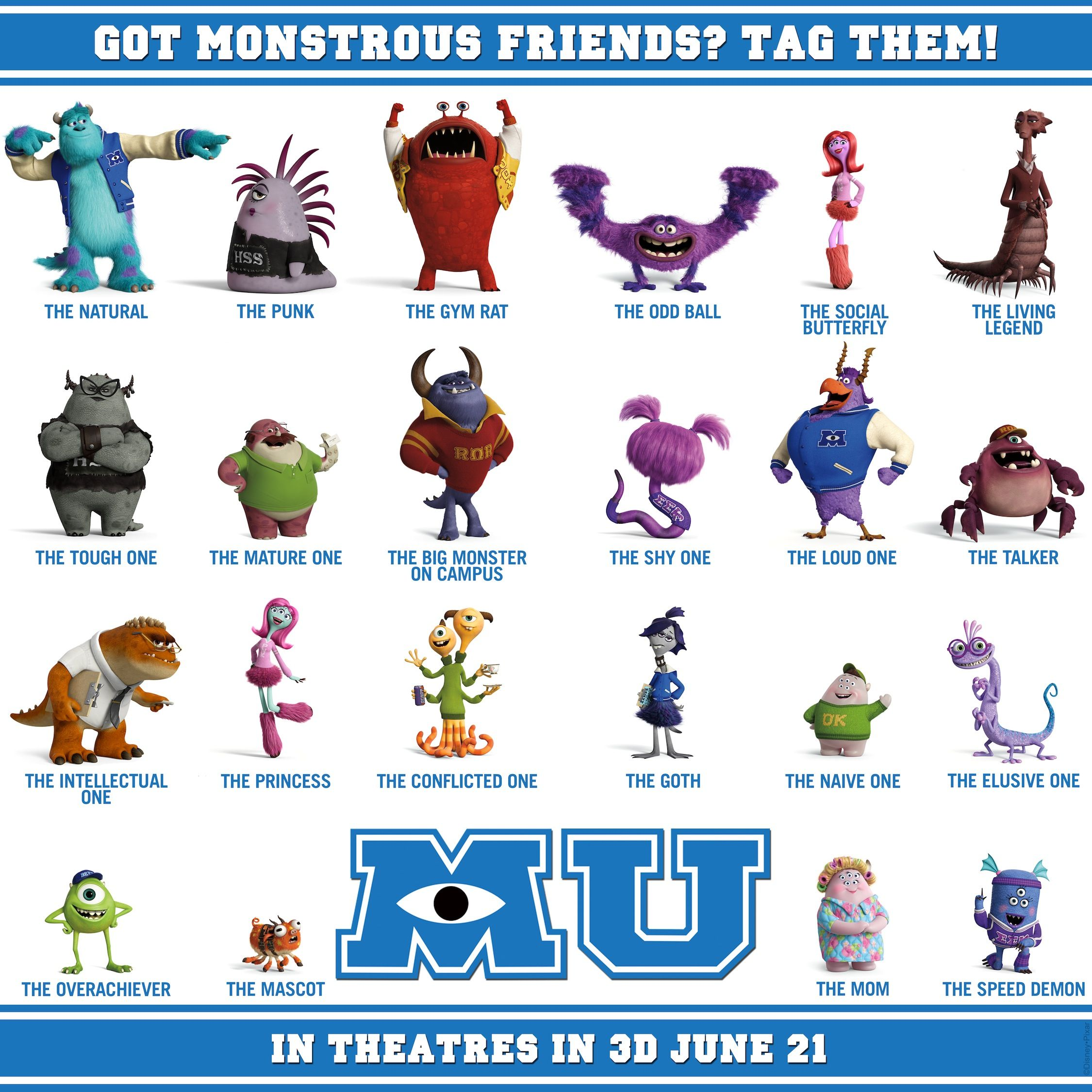 Monsters University Tag Characters Monster University Monsters Inc University Disney Animated Movies