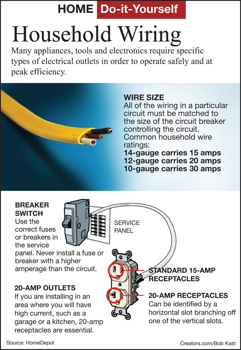 Pretty Wire Size For 15 Amp Breaker Photos - Electrical Circuit ...