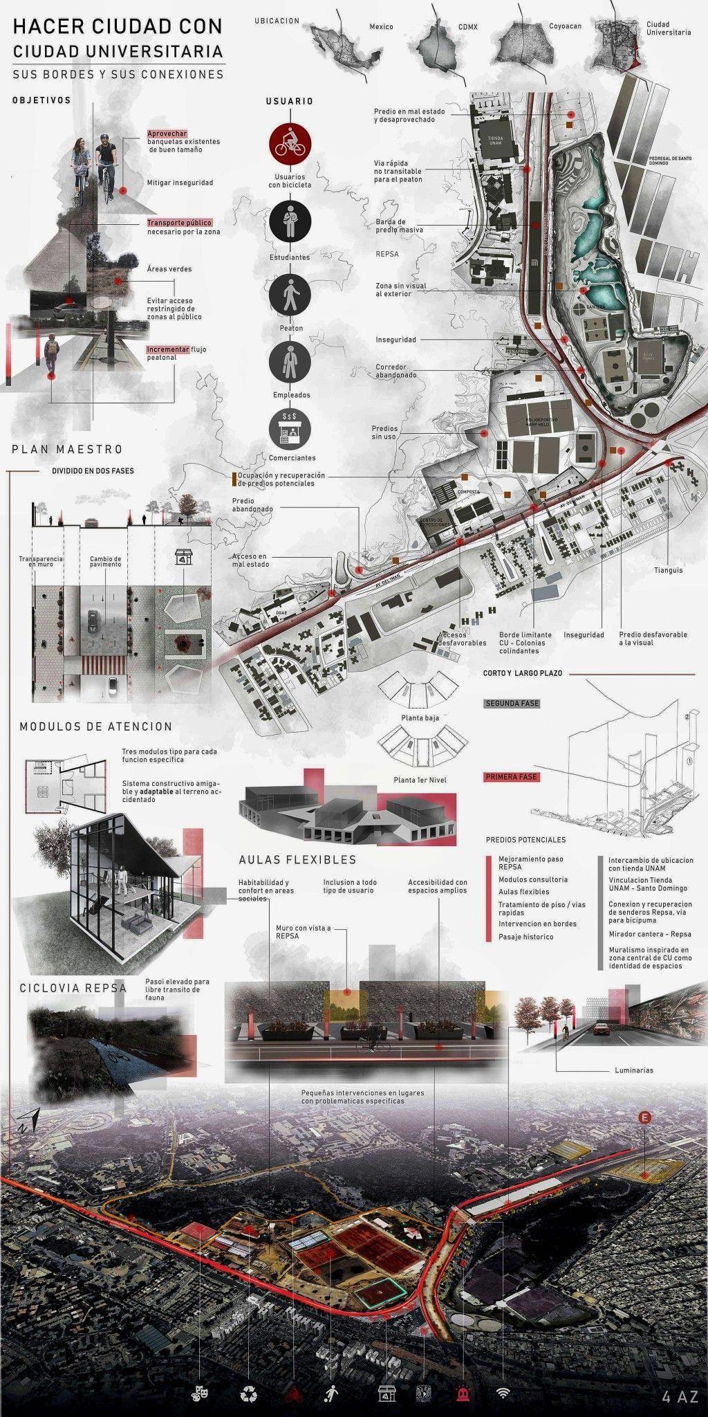 Hacer ciudad con CU Facultad de Arquitectura UNAM #PhotoshopArchitecture #urbaneanalyse