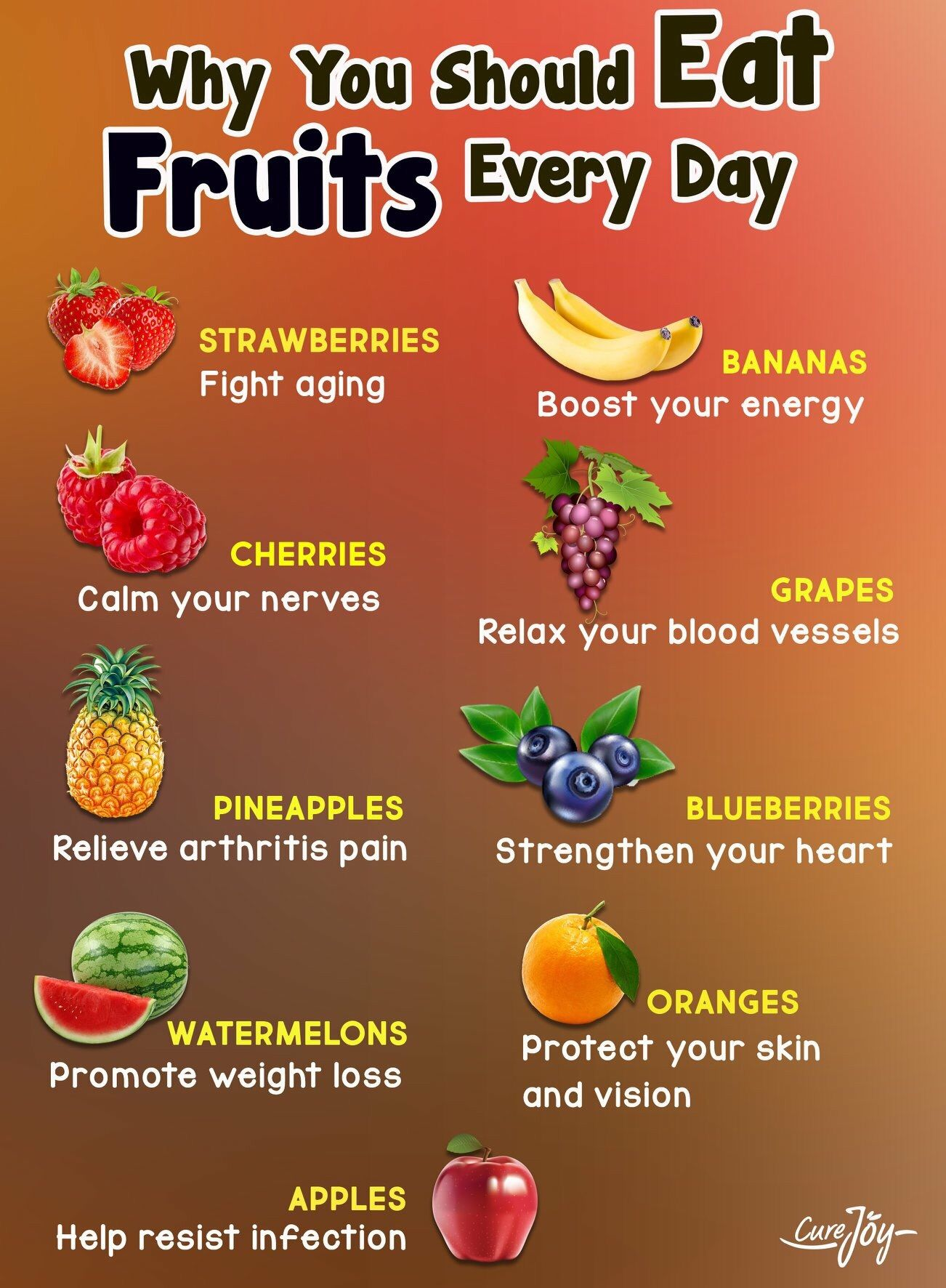 Why You Should Eat Fruits Everyday Natural Cure For Arthritis Health Diet Healing Food