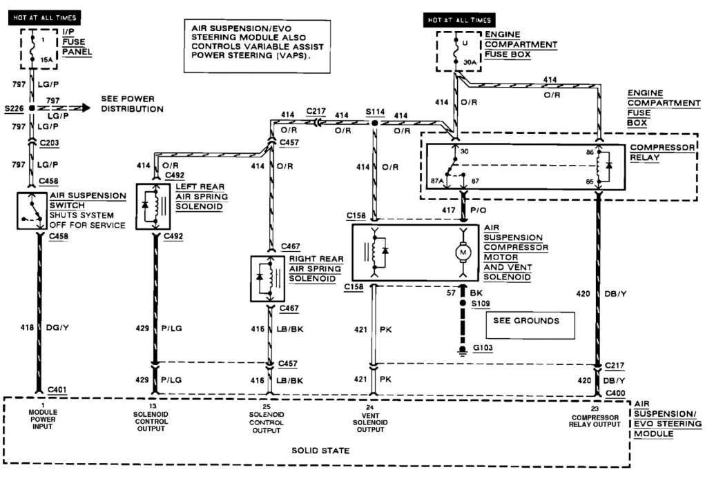 17 Printable Wiring Diagram 2005 Lincoln Town Car Car Diagram Wiringg Net Mercury Marquis Mercury Marquise