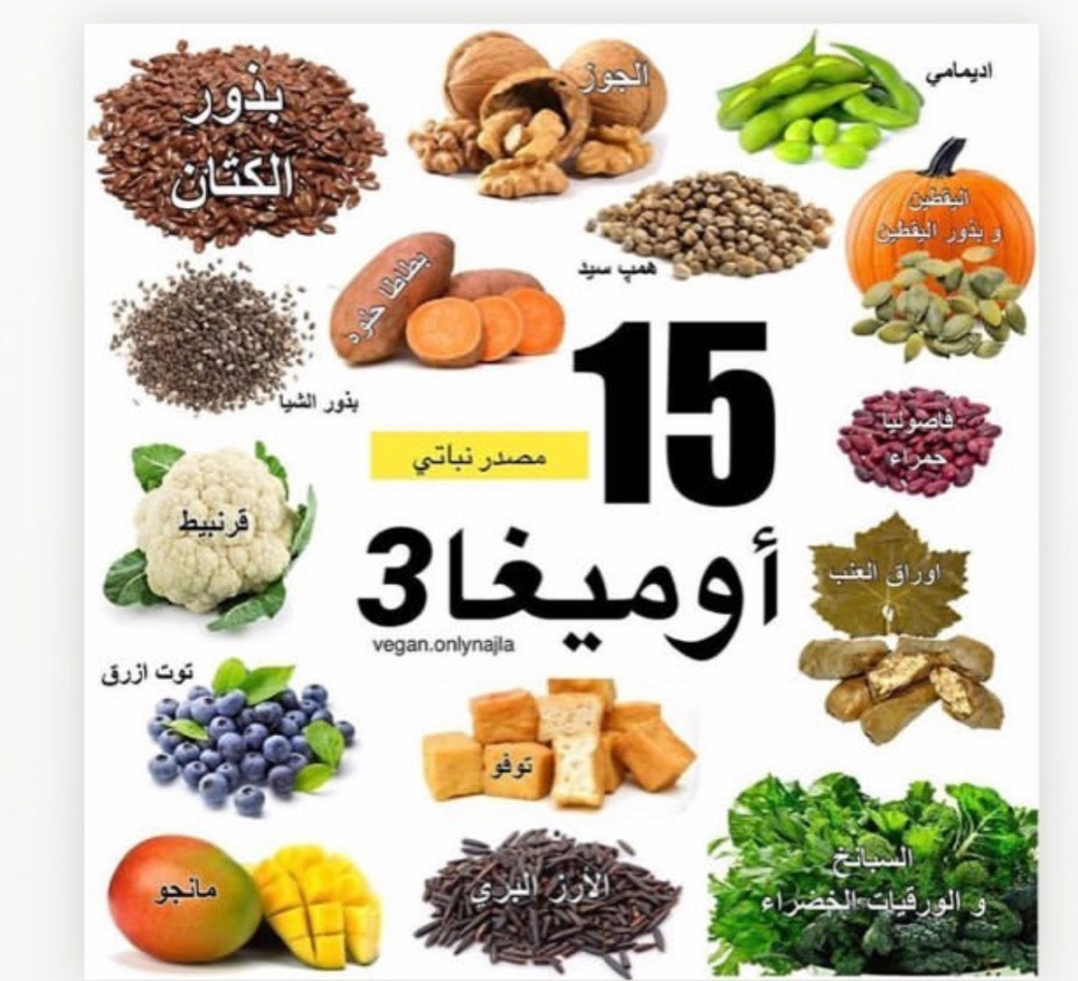 Pin By Ali Mohamed On Vegan Health Fitness Nutrition Health Food Health Facts Food