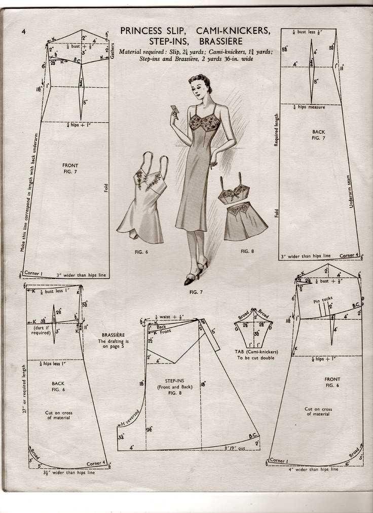 Pin von Johnny kim auf Sewing patterns | Pinterest | Nähideen ...