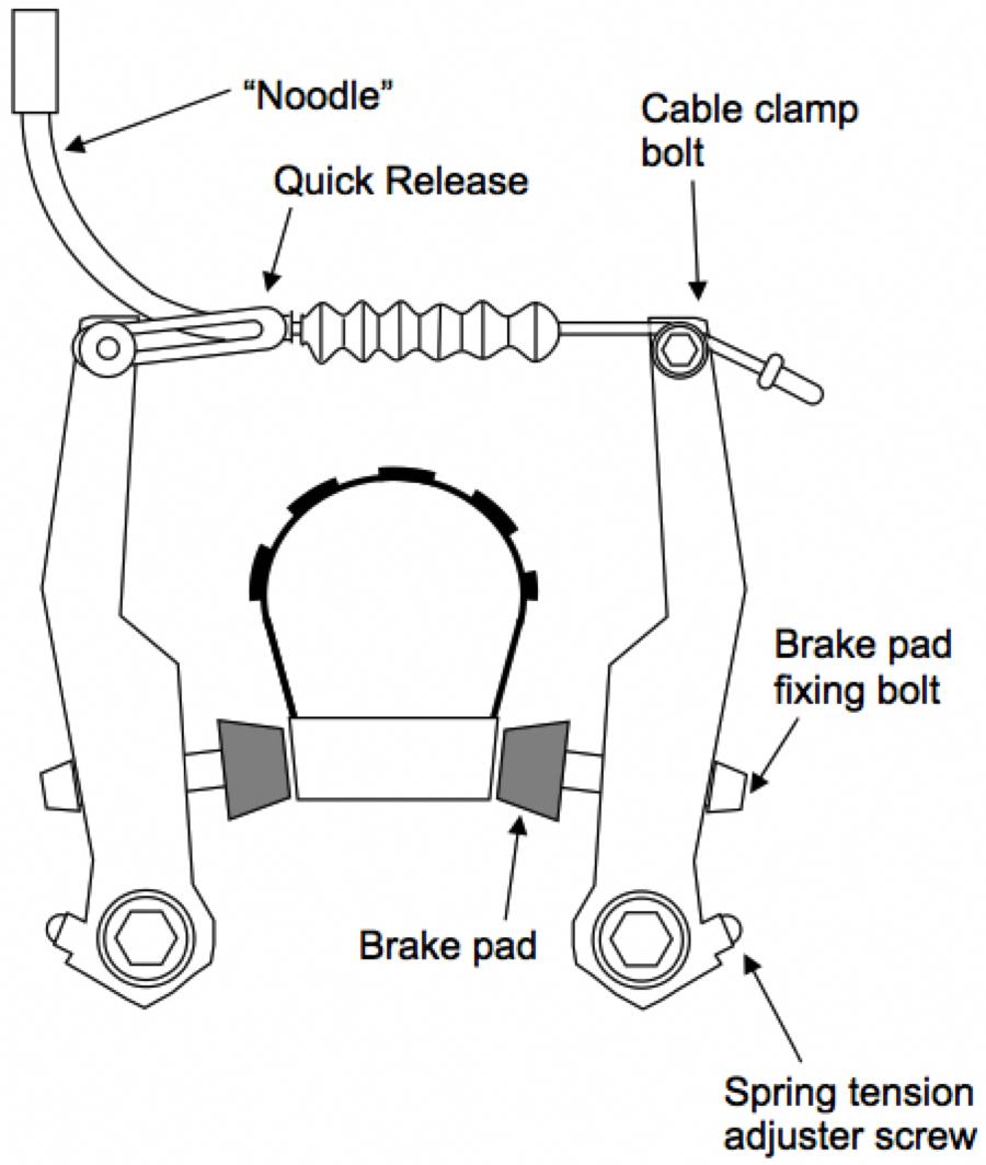 How To Adjust Your Mountain Bike V Brakes Howtorepairbike