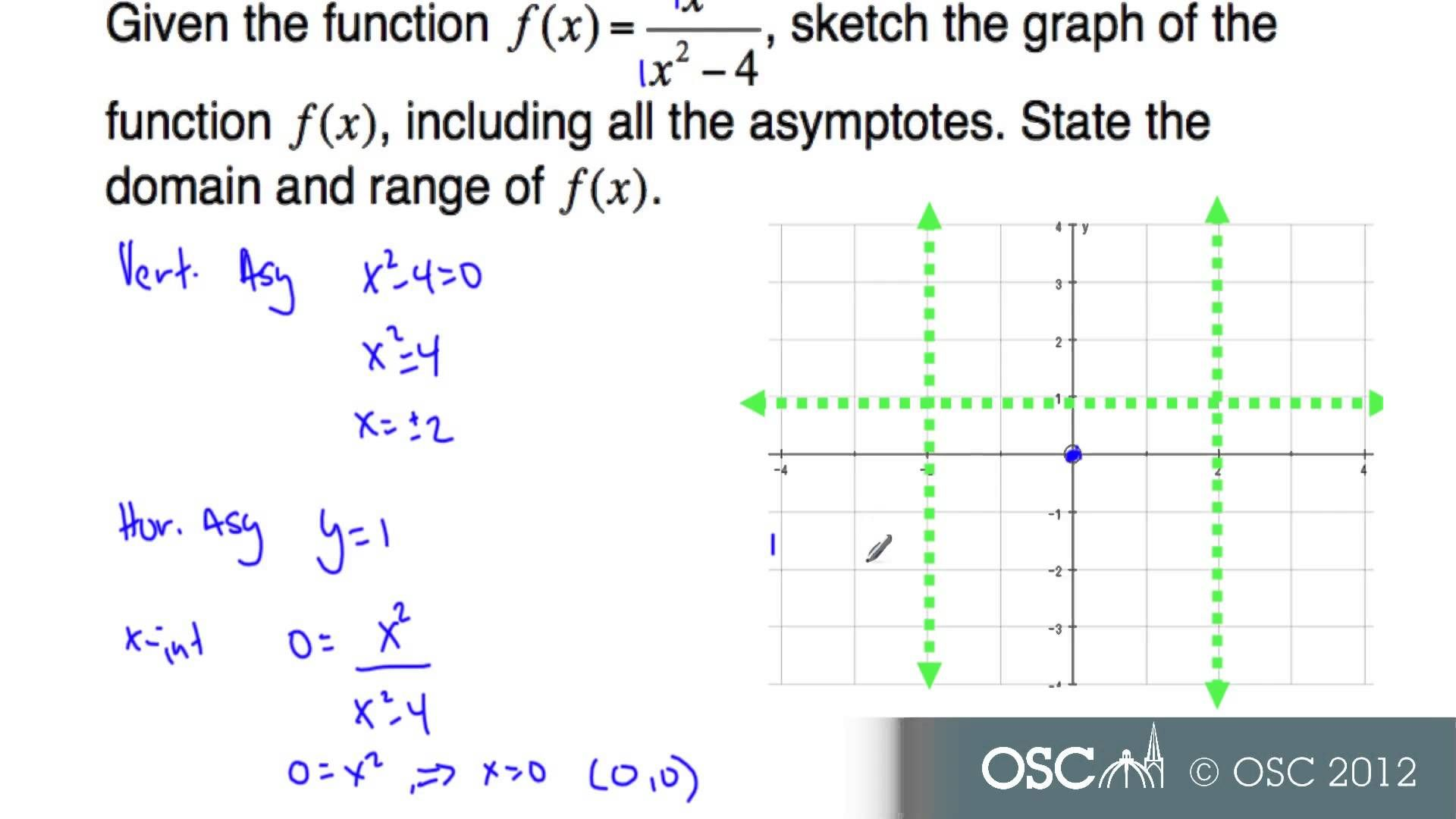 Solving A Rational Function With The Graph Rational Function