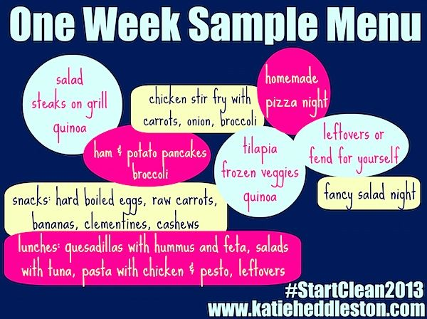 A Sample Menu From Startclean To Help With Menu Planning