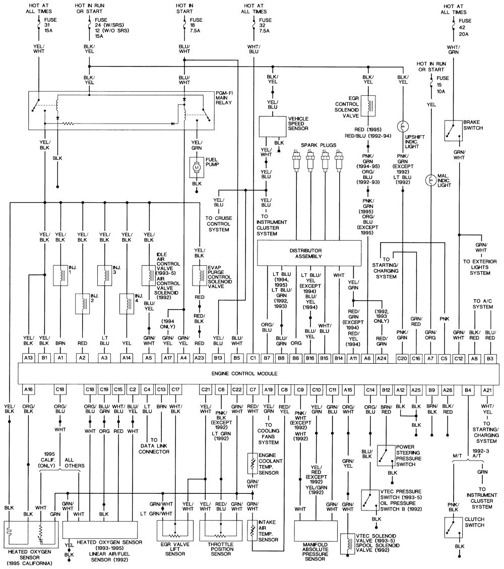 Honda Civic Wiring Harness Diagram 0 Wiring Diagram With Honda Civic Wiring  Harness Diagram In Honda Wiring Harness Diagra… | Honda civic, Honda civic  engine, CivicPinterest