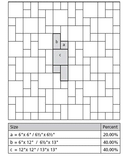 Tile Layout Patterns using 3 tile sizes in the plan by Tiler in ...