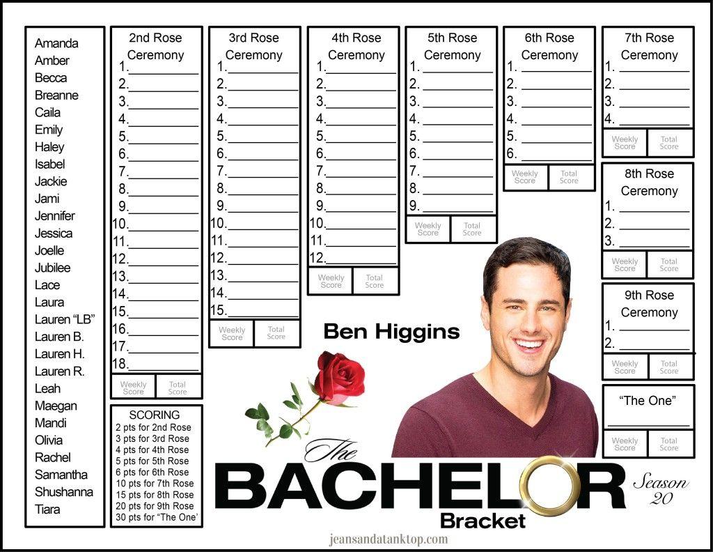 Remarkable image for bachelor bracket printable colton