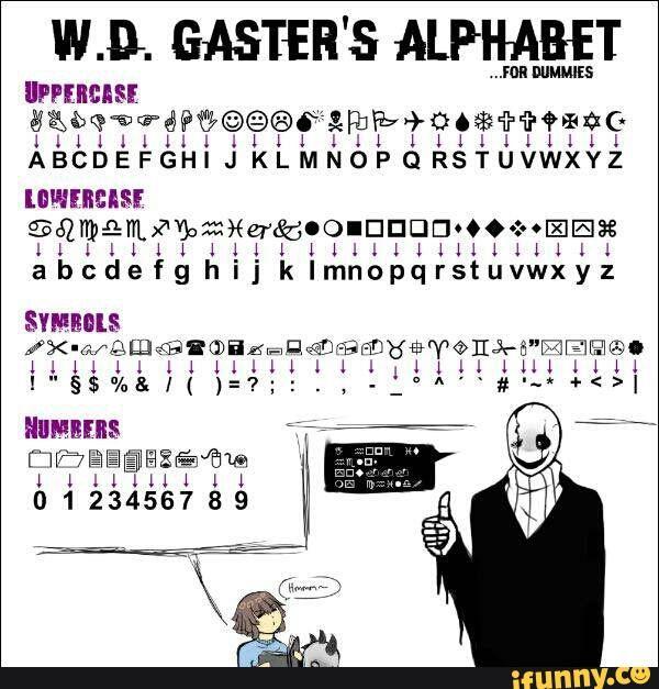 Undertale Alphabet Translate Wdgaster Gaster Undertale