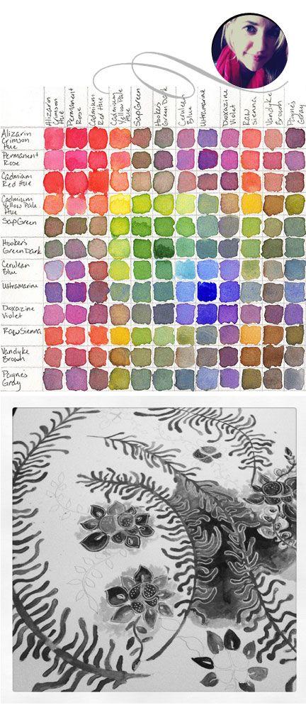 Watercolor Multiplication Table via Papaya! COLOR Pinterest - multiplication table