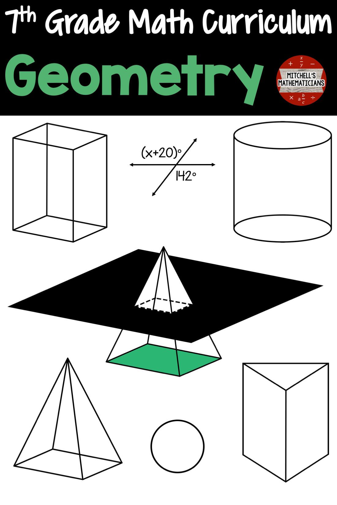 7th Grade Geometry Math Unit