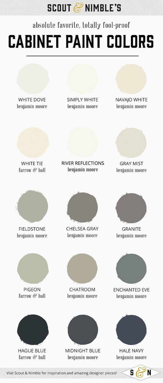 Cabinet Paint Color Selection Of The Most Popular Cabinet