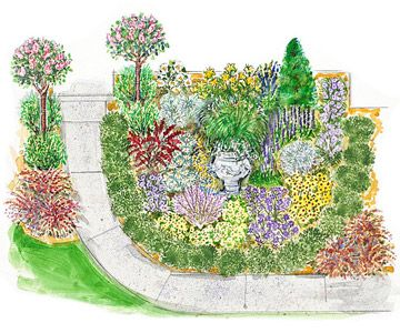 Sun loving southern garden plan gardens sun and summer for Sunny landscape designs