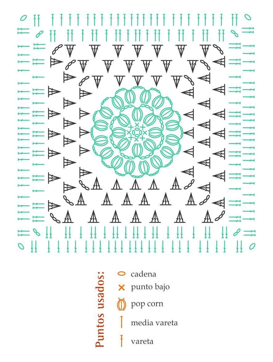gardelina | puntos crochet | Pinterest | Cuadrados, Ganchillo y Patrones