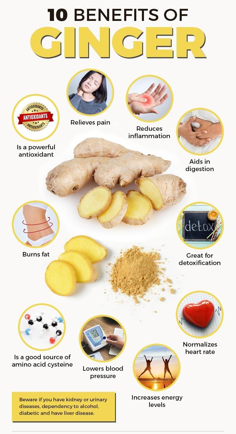 Ginger Benefits Ginger Benefits And Side Effects Ginger Benefits For Men Ginger Benefits For Womens Ginger Benefits Coconut Health Benefits Digestion Detox