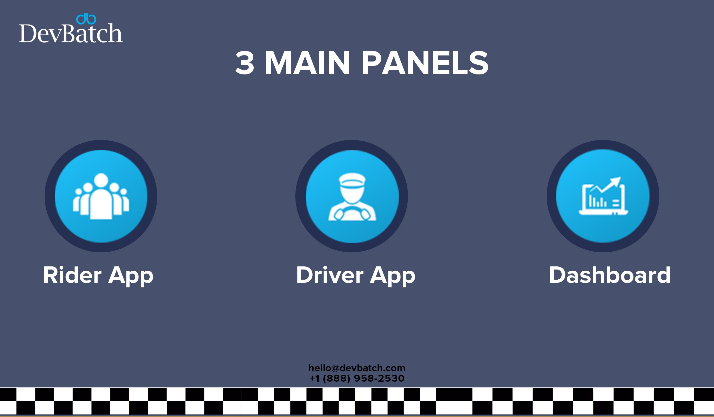 Scale your cab business with taxi app Development Company or