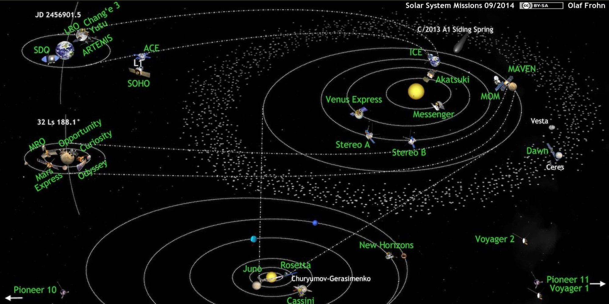 Amazing Map Shows Every Space Probe Now Exploring Our Solar System ...