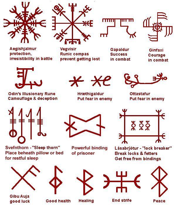 Welsh Love Spoon Symbols Google Search Symbol Pinterest