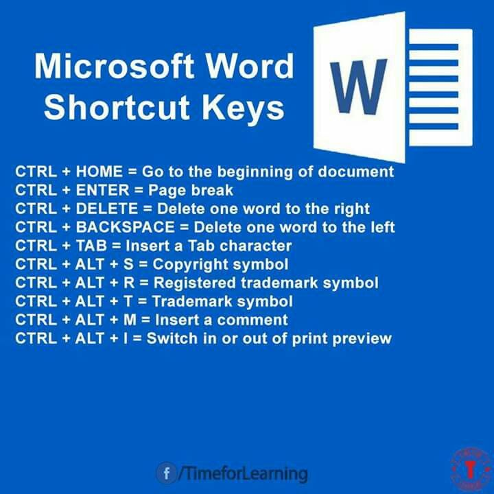 Microsoft Word Shortcut Keys 6 Learning Pinterest
