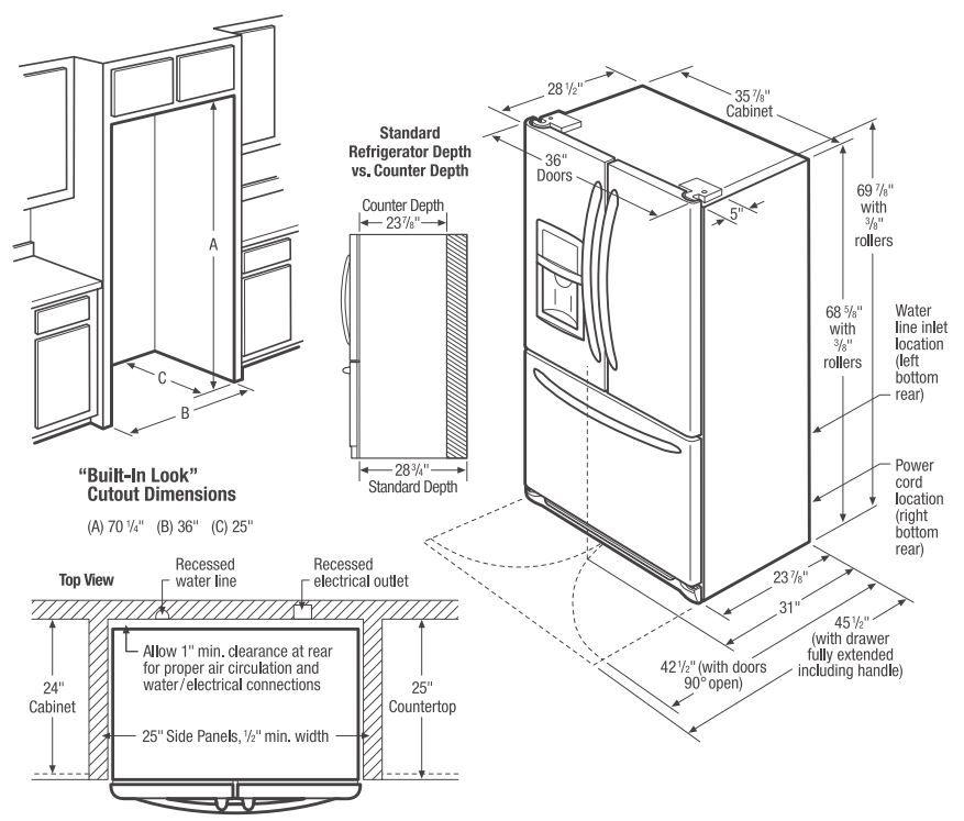 Frigidaire Dghf2360pf Refrigerator Dimensions Refrigerator Sizes Counter Depth Refrigerator
