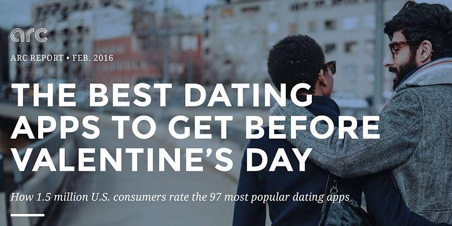 speed dating pytania