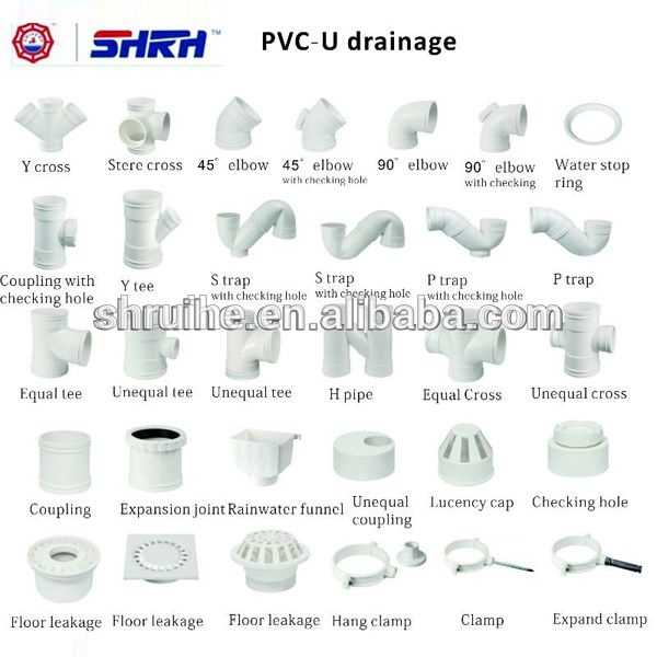 Source and names of pvc fittings for plumbing … pinte…