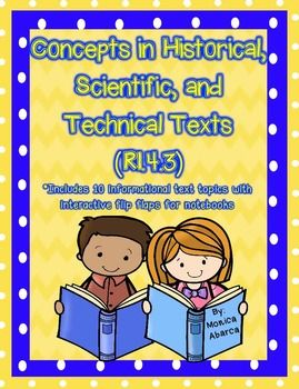 Ri 4 3 Ri4 3 Concepts In Historical Scientific Technical Text Informational Text Scientific Historical
