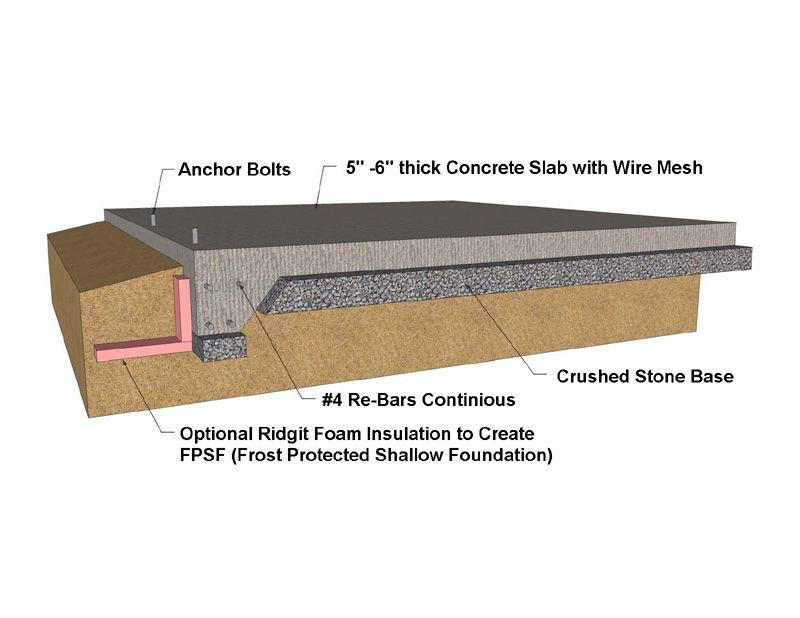 Shallow frost protected foundation monolithic concrete for Concrete slab plans
