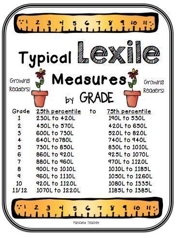 Lexile Levels by Grade~a GREAT tool to have when explaining book ...