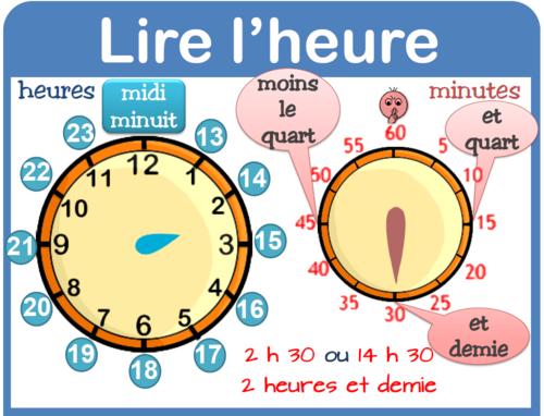 Affichage lecture de l'heure   Frans leren, Wiskunde, Frans