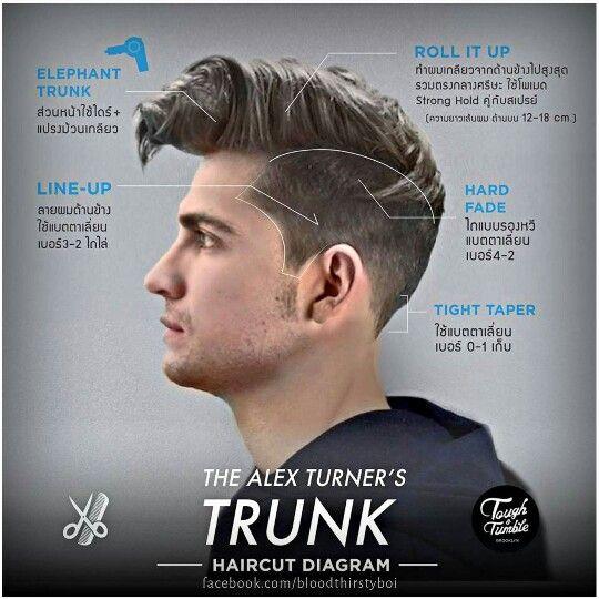 The Alex Turner S Trunk Gaya Rambut Pria Potongan Rambut Pria Rambut Pria