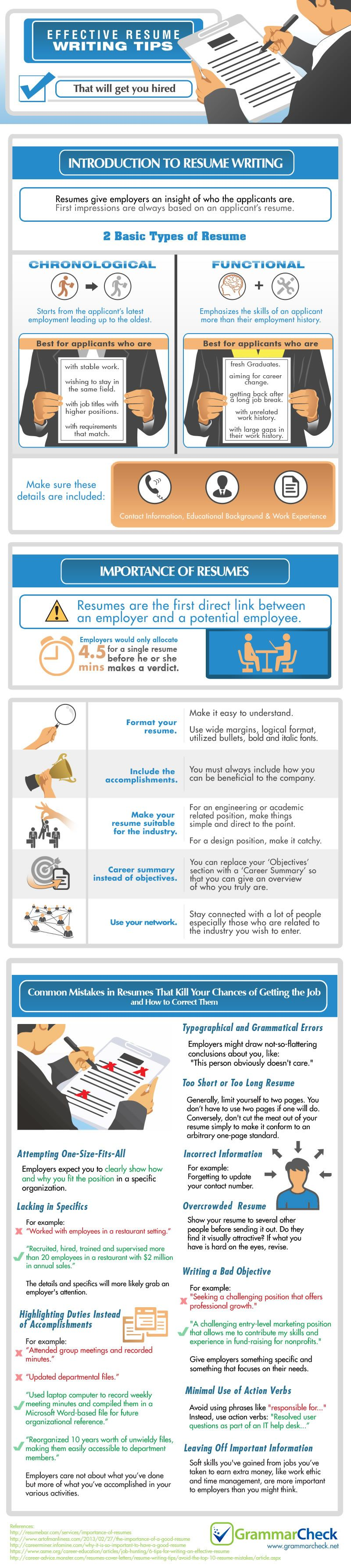 Effective Resume Writing Tips Infographic Grammar Check