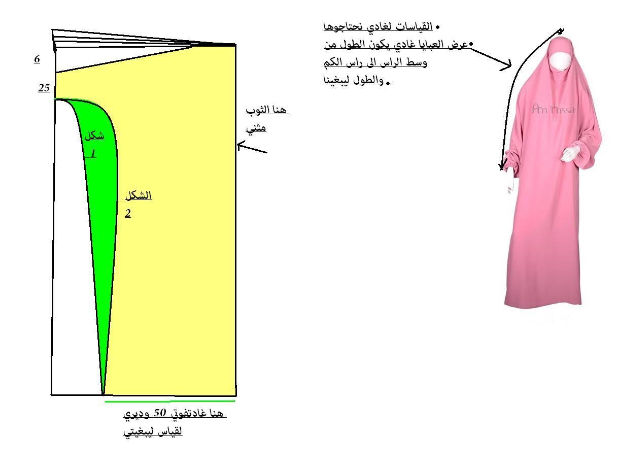 باترونات الجلباب الحجاب و اشباه الحجاب منقووووول منتديات الجلفة لكل Blouse Pattern Sewing Fashion Sewing Pattern Couture Sewing Techniques