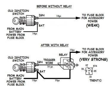 2b857977902777116bf4129acd46ddad  Gm Coil Wiring Diagram on gm coil testing, 2002 gm passlock diagram, gm hei ignition module wiring, passlock ii diagram, gm coil pack wiring, gm distributor diagram, gm points ignition circuit diagram, gm hei wiring schematic, gm starter diagram, gm coil connector, coil pack diagram, gm goodwrench vehicle security system diagram, hei coil diagram, gm passkey bypass diagram, passlock 1 bypass diagram,