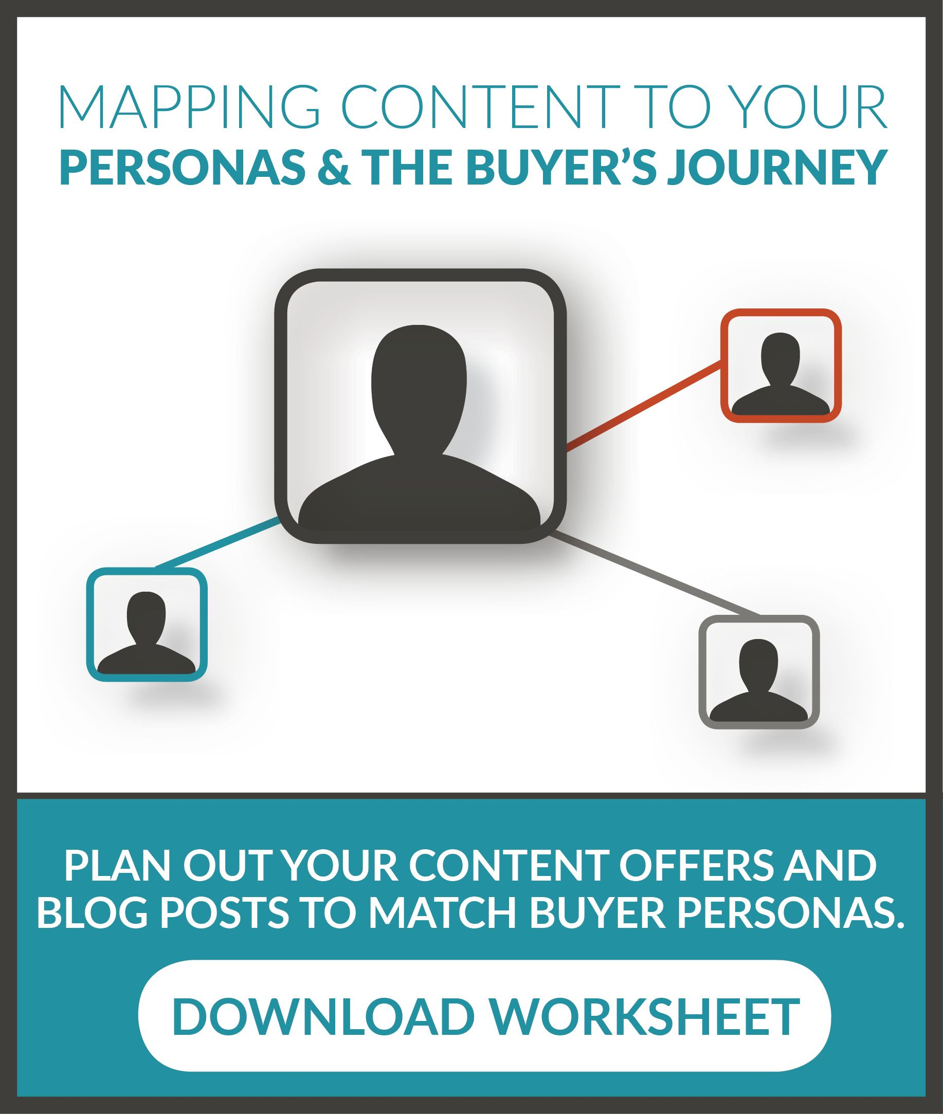 Mapping Content To Your Personas Amp The Buyers Journey