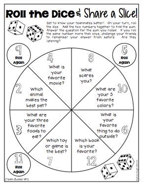 Dice Discussions: Differentiated Prompts for Engaging