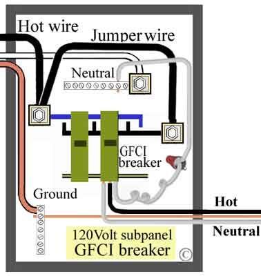 Main Lug With Gfci Instalacion Electrica Material Electrico Electricidad Casa
