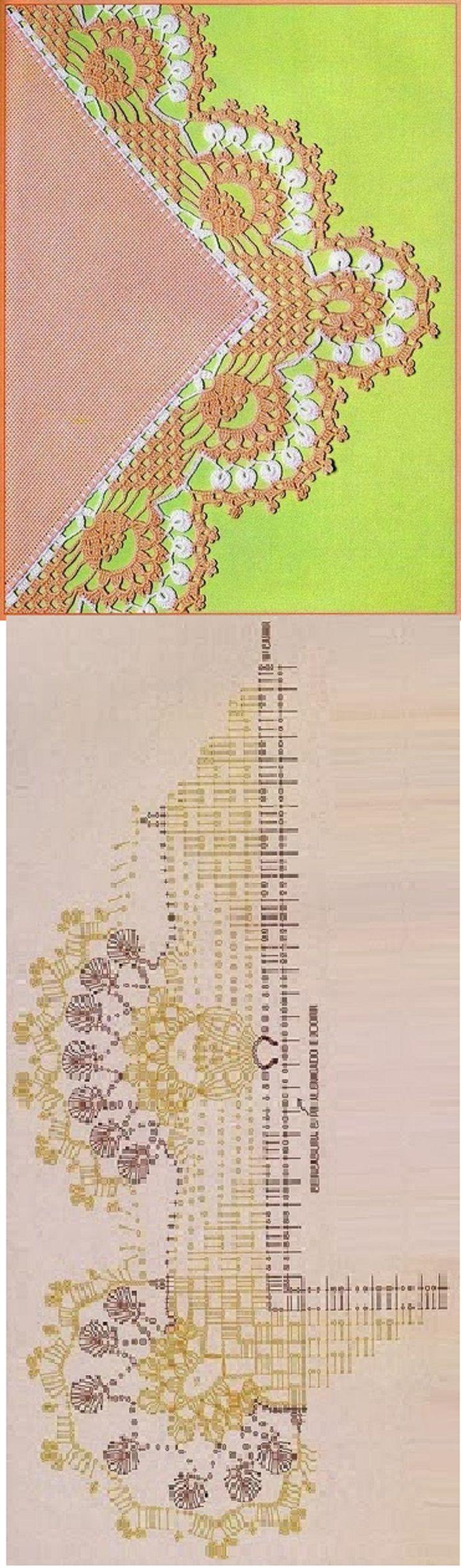 Crochet Lace Edging
