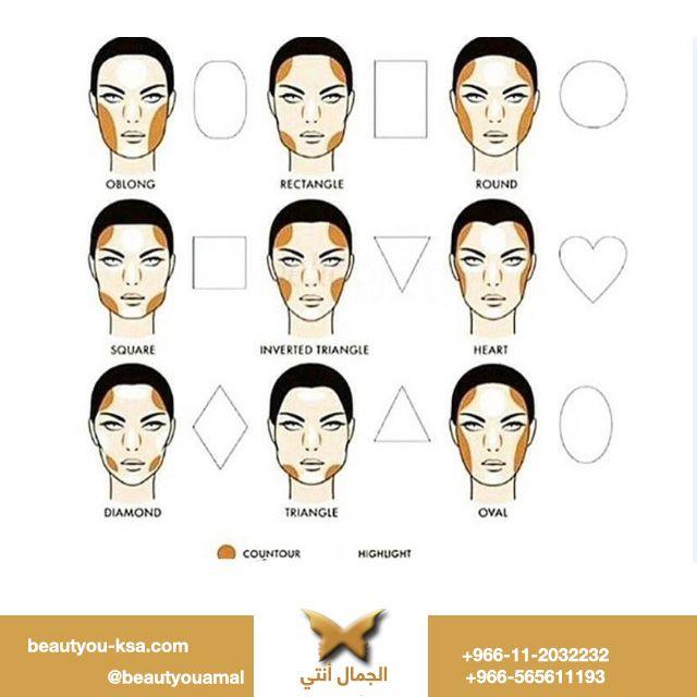 الصورة توضح أشكال الوجه والكونتور والهايلايت المناسبة لكل وجه والطريقة الصحيحة لوضعه الجمال أنتي Contour Makeup Makeup Brushes Guide Makeup Tips