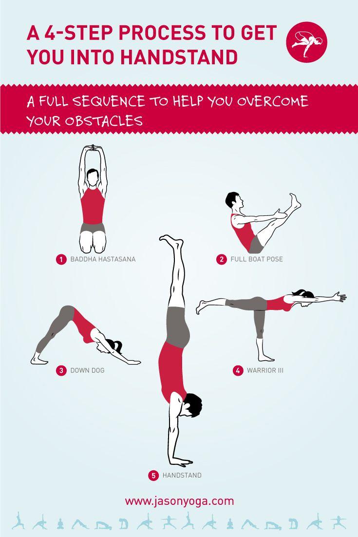 Handstand Prep Yoga Sequence  Jason Crandell Vinyasa Yoga Method