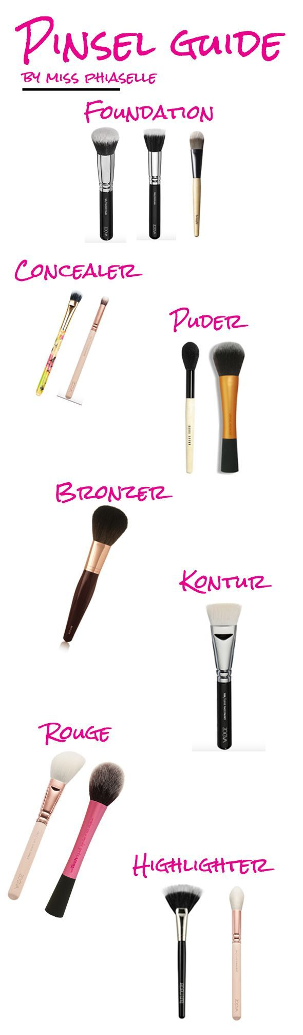 Photo of Part 1: The make-up brush ABC – event planning