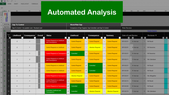 risk template in excel with risk register part 4 automated