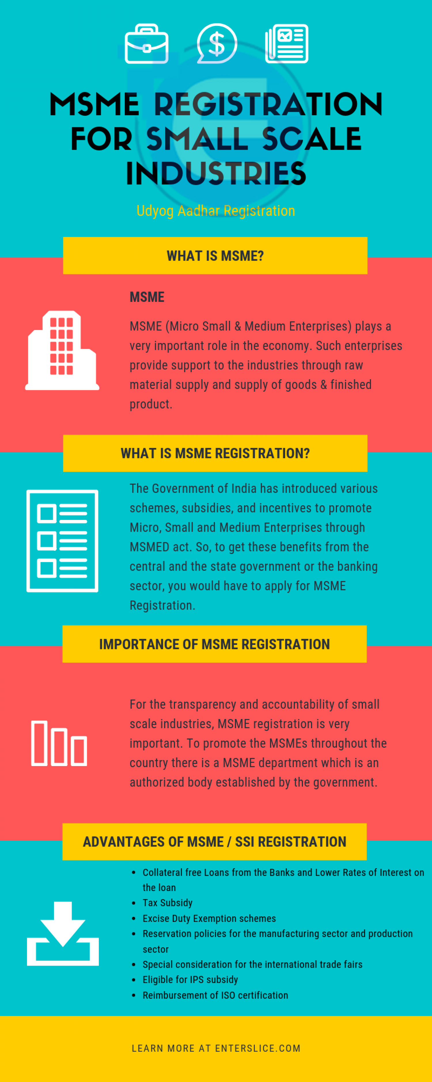 MSME Registration for Small Scale Industries | Visual ly