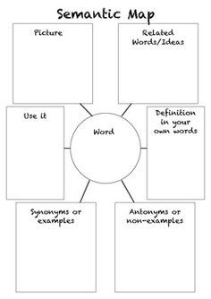 Use this semantic map to help students learn and use vocabulary in use this semantic map to help students learn and use vocabulary in all subject areas pronofoot35fo Gallery